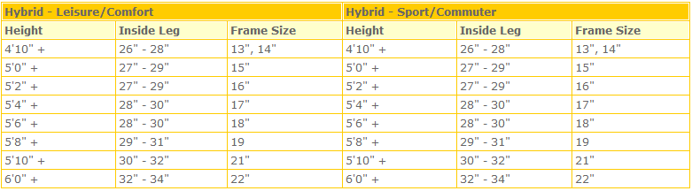 Bike Size Chart Height Arizona Bike Rentals